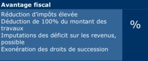 Monuments historiques -avantages-fiscal