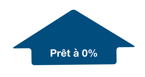 Prêt-taux-zero-PTZ