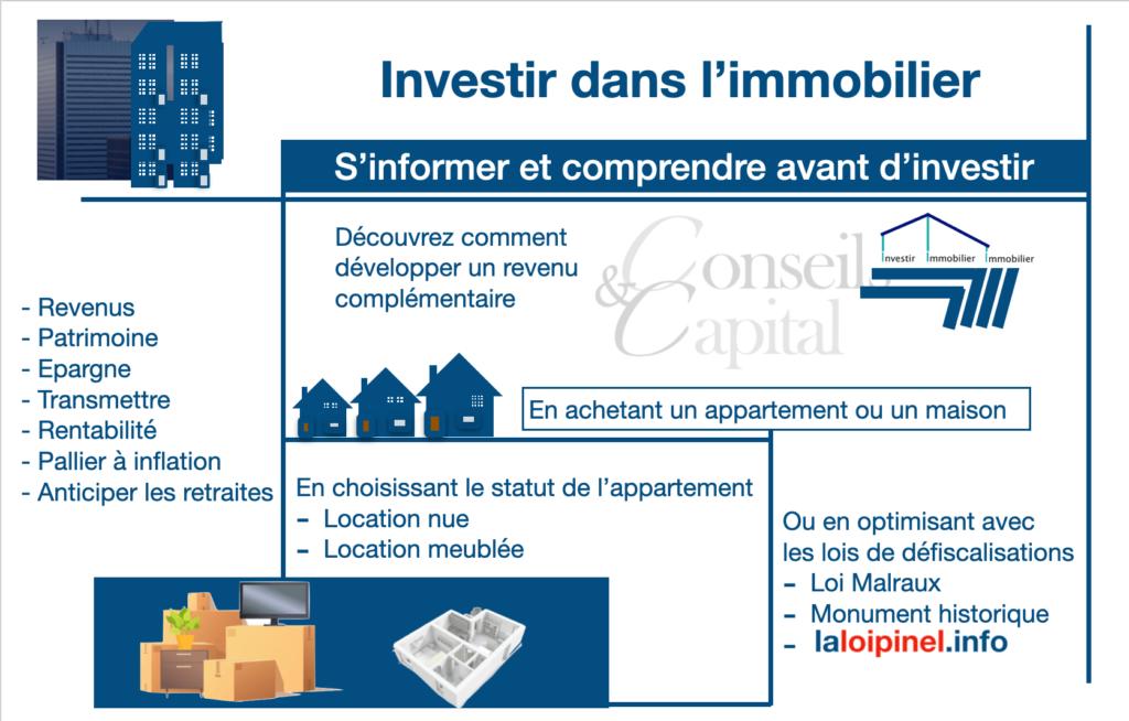 investissement immobilier neuf
