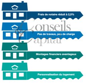 avantage-immobilier-neuf